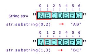 substrings1