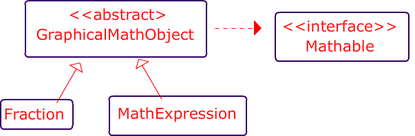 graphical_math_object
